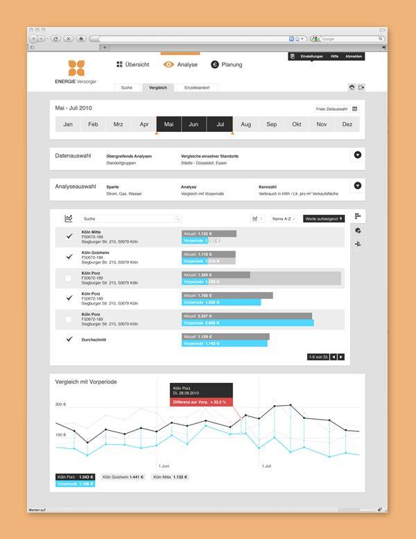 Dashboard #web #UI