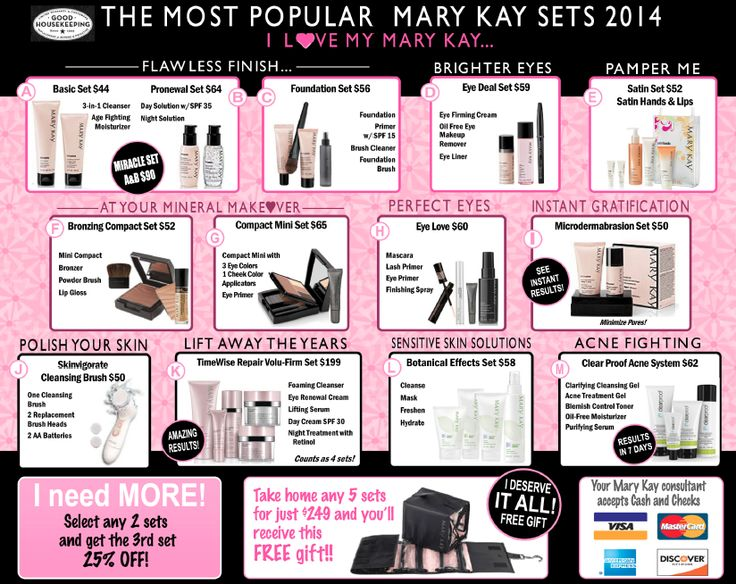 Anne Hanson Mary Kay Sales Diretor United States Skincare