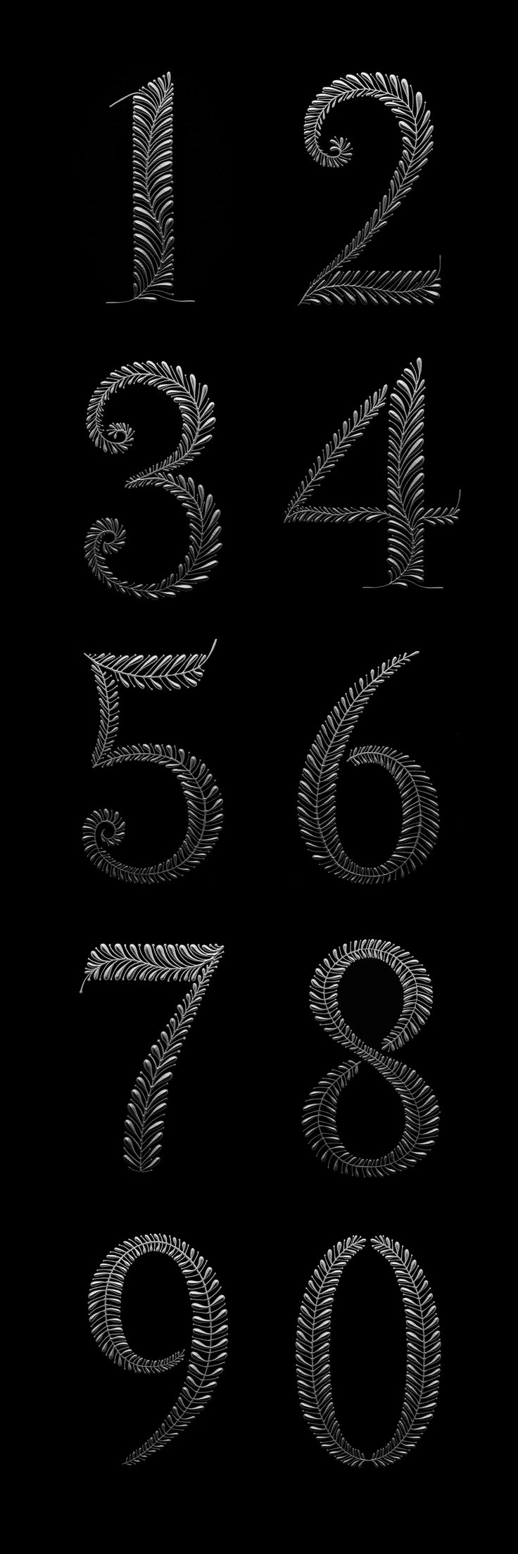 Math is Beautiful on Behance