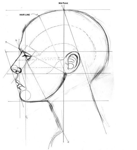 Learn to draw face – Proportion and Tutorial-dekoking-com-5