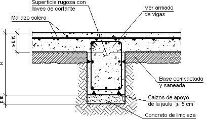 Las vigas de cimentación son necesarias como soporte de los muros de la vivienda.  Dependiendo del tipo de cimentación utilizado será d...