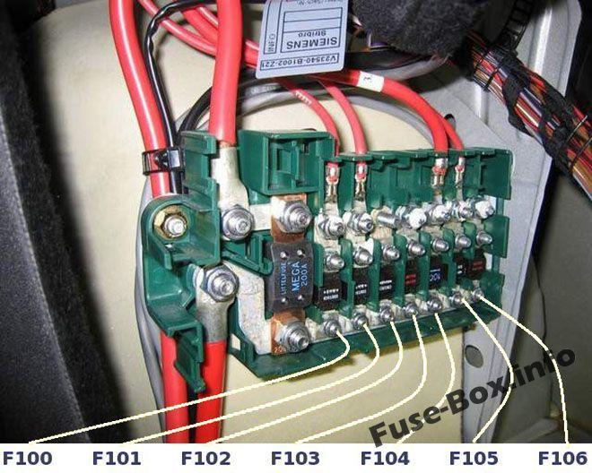Bmw 5 Series E39 1996 2003 Fuse Box Diagram Bmw Fuse Box Bmw 5 Series