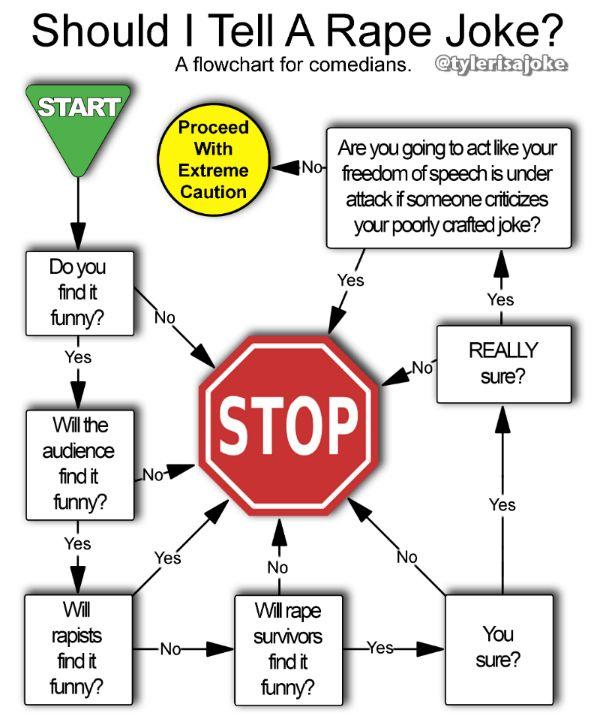 how to make a speech more humorous