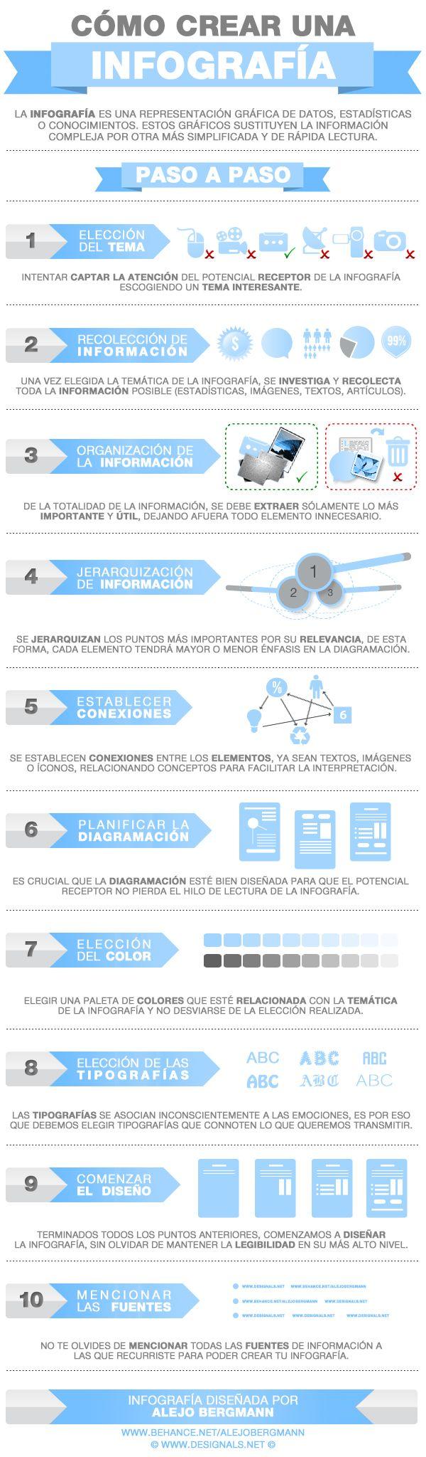 Cómo crear una #Infografia y qué debemos tener en cuenta. Aquí una #inpografia para que apliques