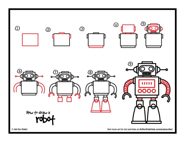 How To Draw A Robot Art For Kids Hub Art How To Draw