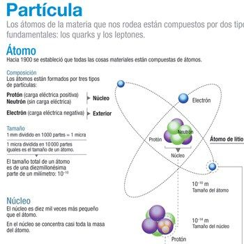 31 best Tabla Periodica images on Pinterest Chemistry, Tables and - best of tabla periodica elemento radio