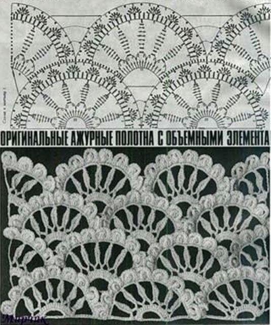 KUFER - artystyczne rękodzieło : Ściegi szydełkowe i na drutach