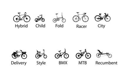 Bike Types Bicycle Types Bike Typolog