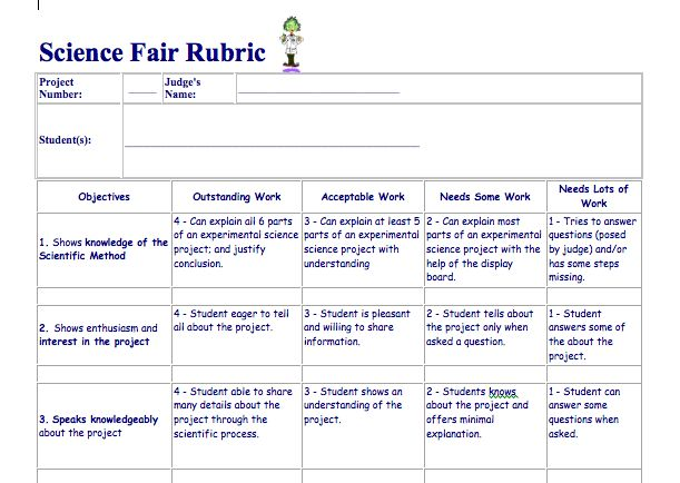 science fair project rubric elementary
