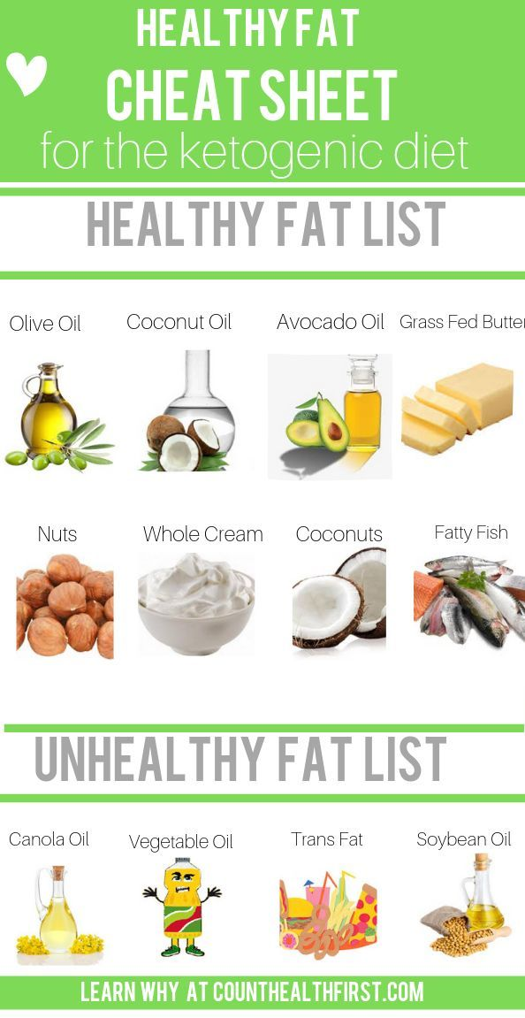 what is a moderate protein diet