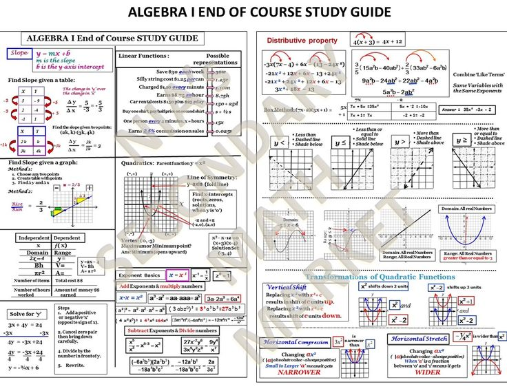 fancy algebra 1 basics pattern math worksheets modopol com rh modopol com STAAR Algebra 1 EOC Score texas staar algebra 1 study guide