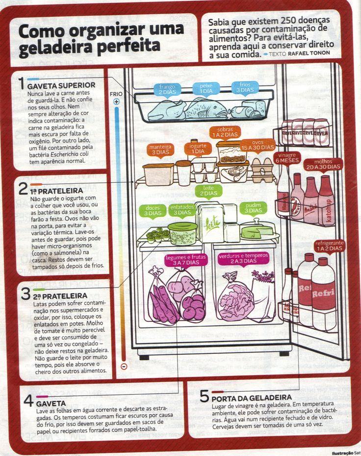 organizar geladeira - Pesquisa Google