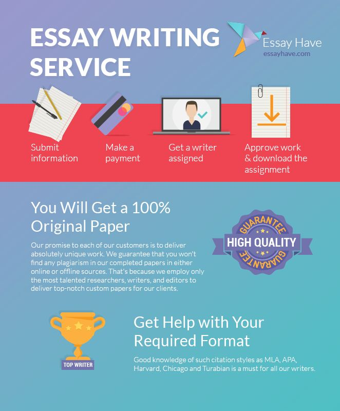 Best online writing services delivery