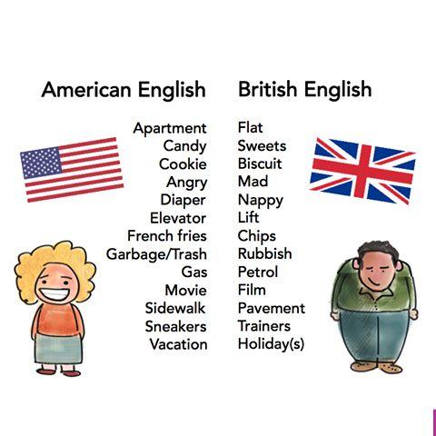 Forum | ________ Learn English | Fluent LandAmerican and British English…