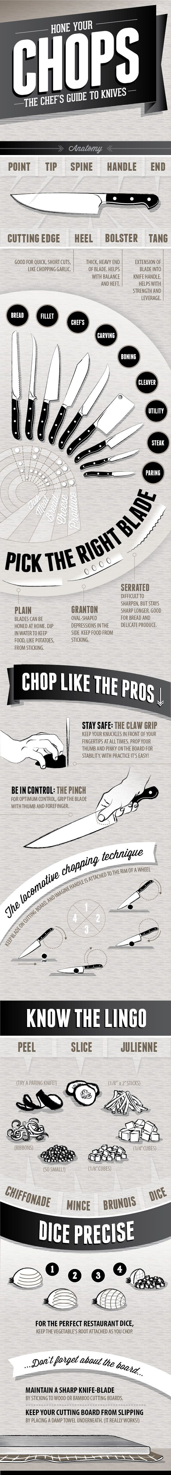 How's your knife skills!? Hone Your Chops: The Chef's Guide to Knives