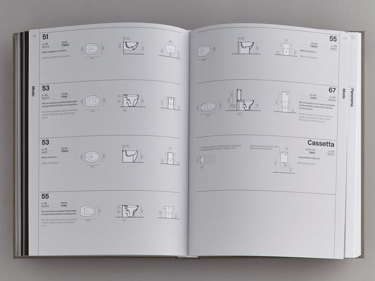 ccrz - GSI - Ceramic elements catalogue