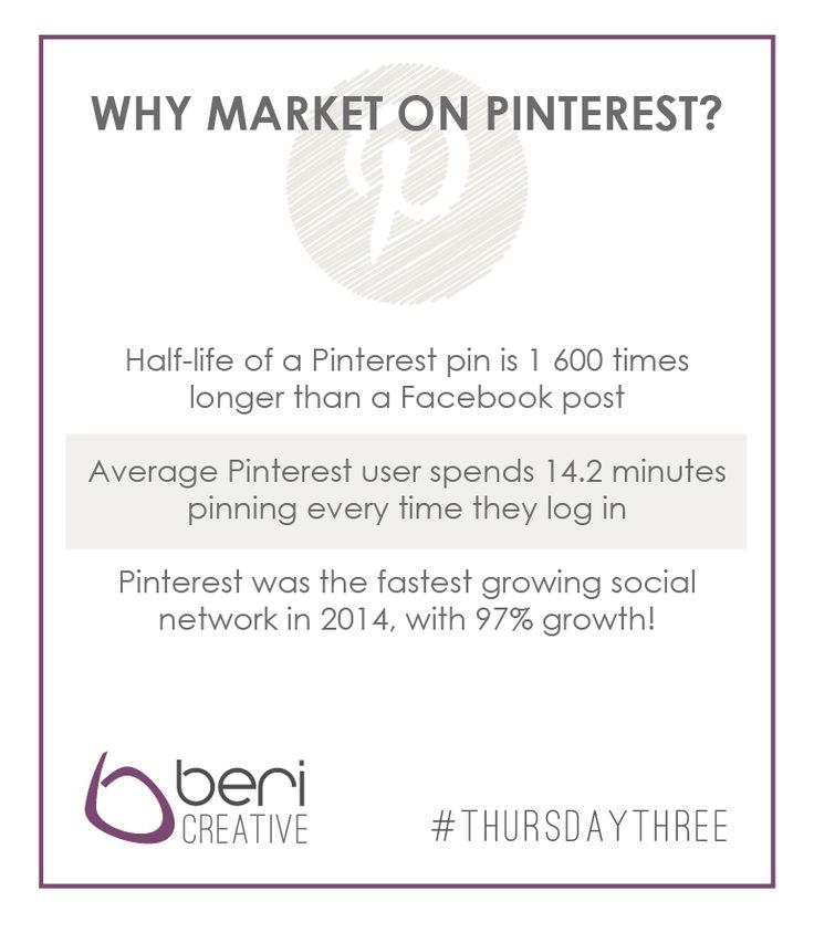 Last one in our social media series for now - Why market on #Pinterest? #ThursdayThree #SocialMediaTips www.bericreative.com