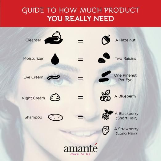 It's important to not overuse your beauty products. Here's a guide that will help you through!