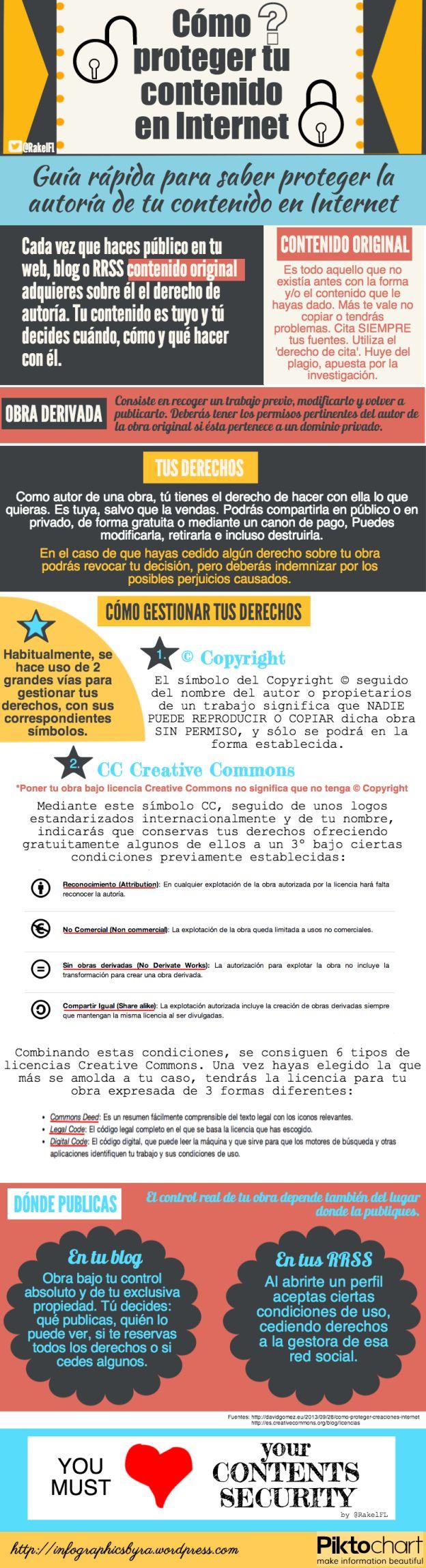 Cómo proteger tu #contenido en Internet. Guía rápida. [#infografía]