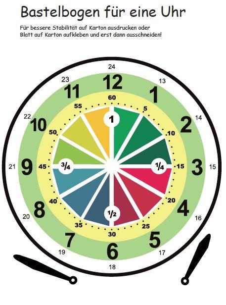 Zifferblatt Uhrzeiten lernen zum Ausdrucken