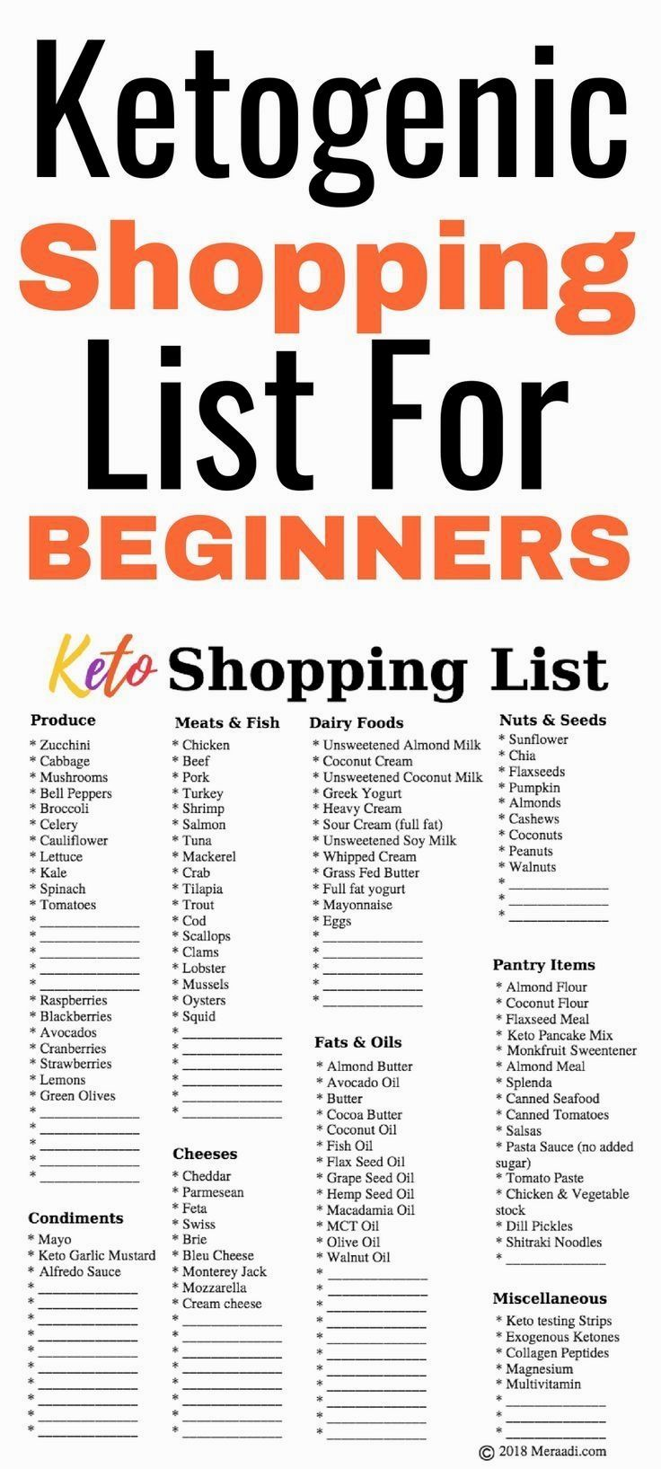 This ketogenic shopping list for beginners lists e…