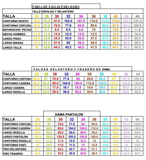 Table of Measurements for Juniors