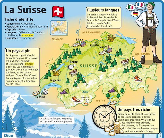 Fiche exposés : La Suisse