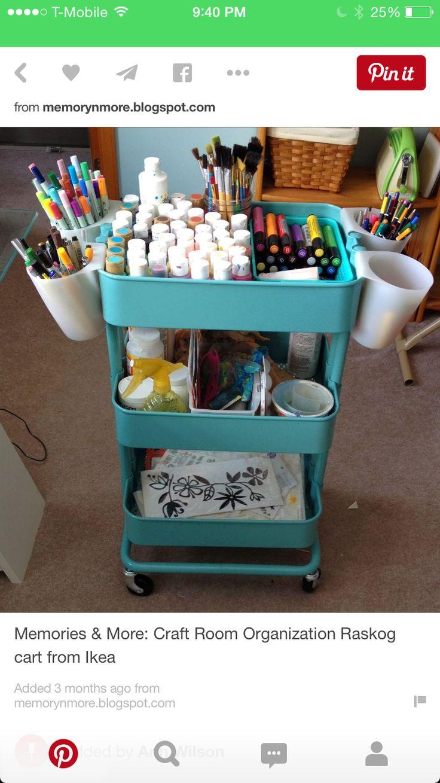 14 best Ikea Raskog Cart Uses images on Pinterest | Organization ...