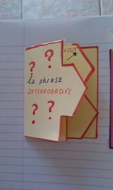La phrase interrogative/ FLE /le cahier interactif de mme Marie