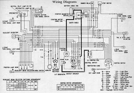 Wiring diagram HONDA C70