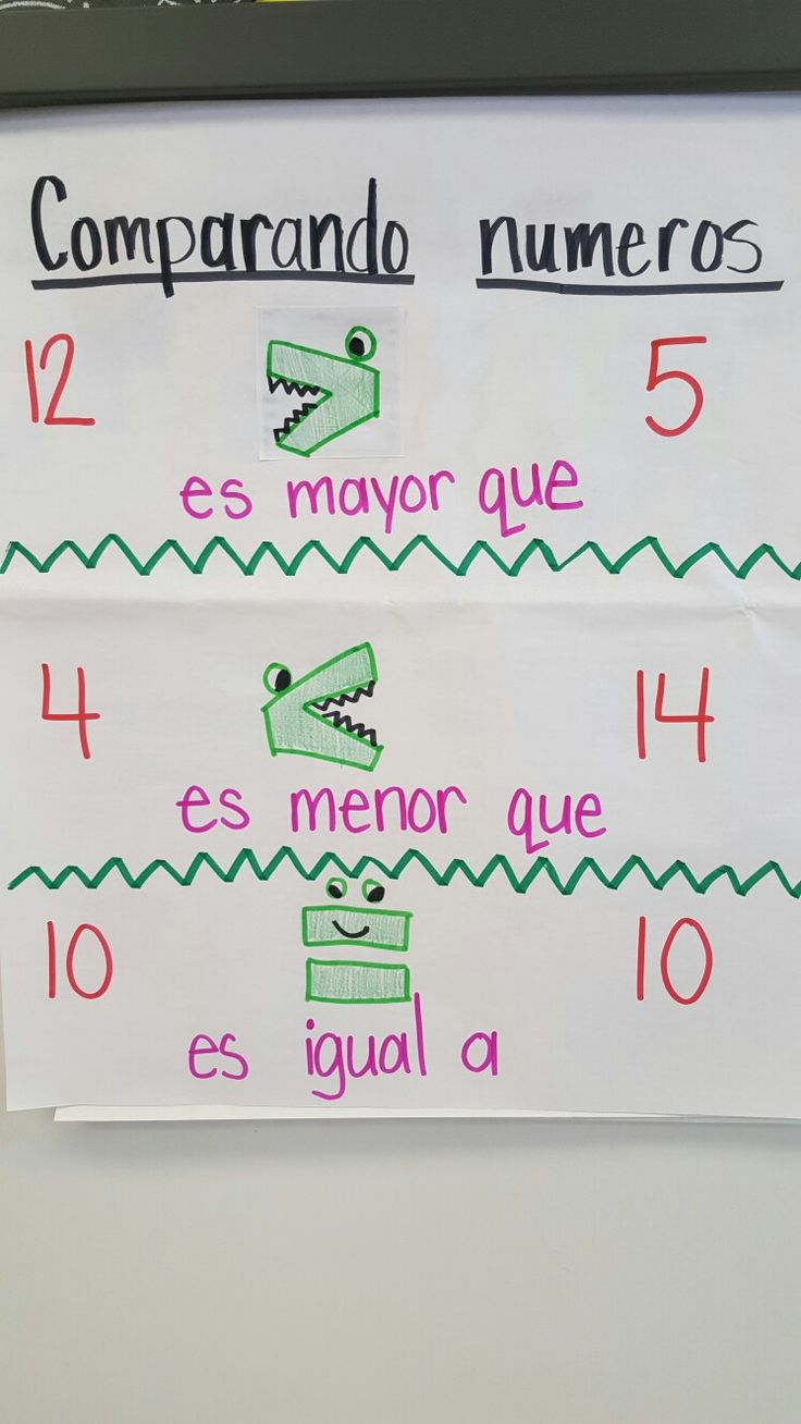 Comparando numeros: Mayor que, menor que, igual a