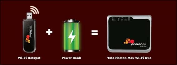 Get the look for mobile online recharge at Smaart Recharge for Tata Photon plus.  http://smaart.co.in/recharge/tata-photon-plus-prepaid-online-recharge.php