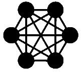 mesh network Physical toplogy | The illustration shows a partial mesh network with six nodes. Each ...