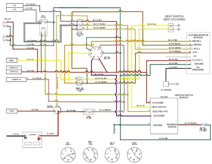 46b2cfb40627c021d0c829dcd847d959 yard tools riding mower?resize=665%2C514&ssl=1 craftsman riding lawn mower ignition switch wiring diagram the riding lawn mower ignition switch wiring diagram at bakdesigns.co