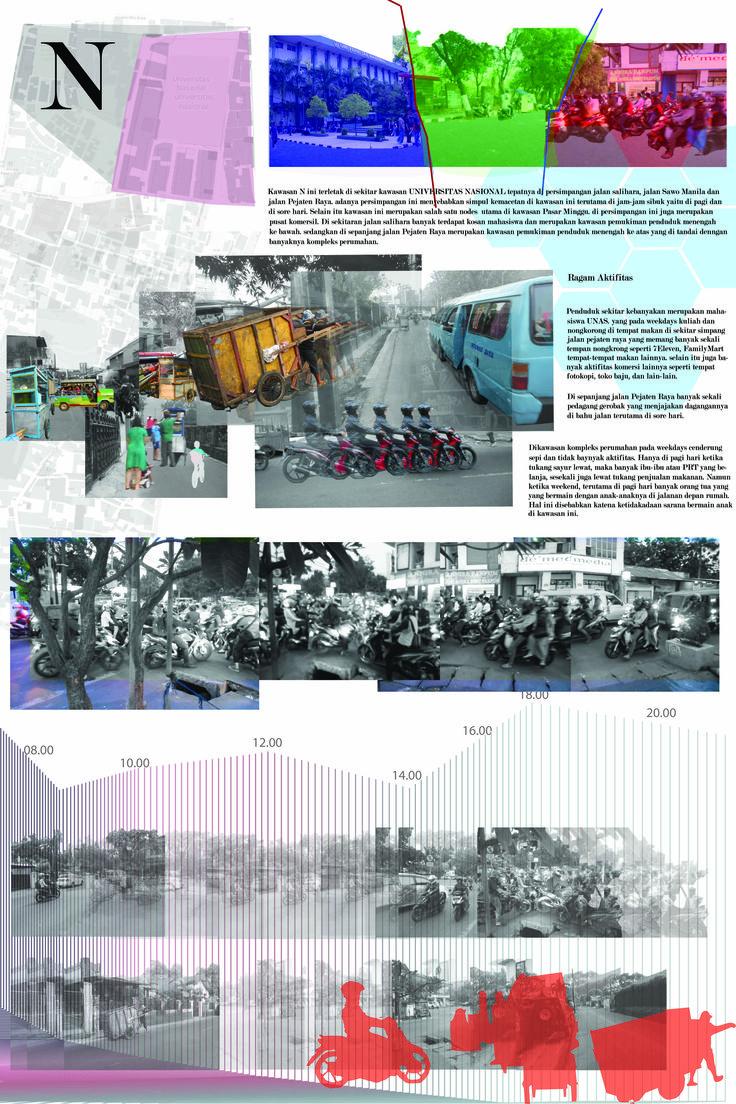 Zona N - Kawasan Universitas Nasional yang berada di persimpangan Jalan Salihara, Jalan Sawo Manila, dan Jalan Pejaten Raya - Hakimullah A. Iskandar