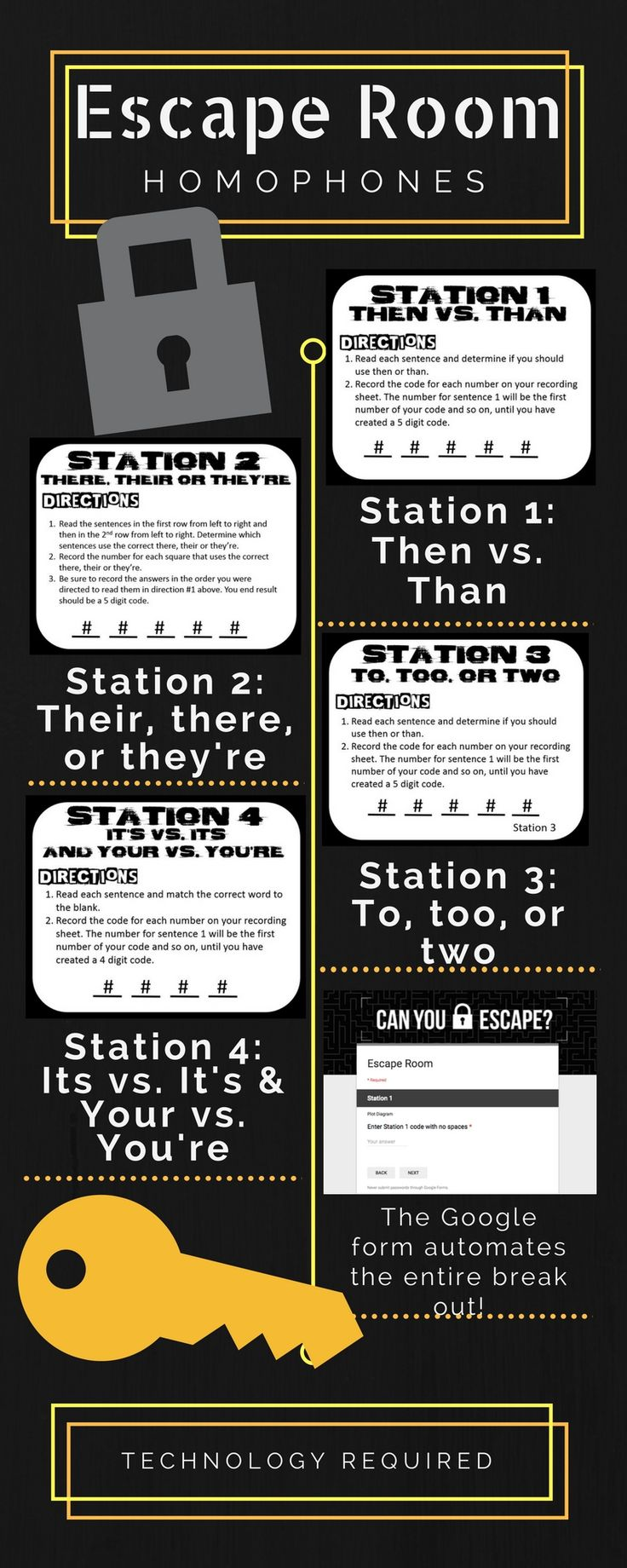This Hompphones Escape room is great for beginning of the year review and pre-assessment. It is also great for the end of the year review before and after state tests. Students will need to access a google form, so ANY technology that allows them to access and complete a google form will work! There are 4 stations they must complete to escape.
