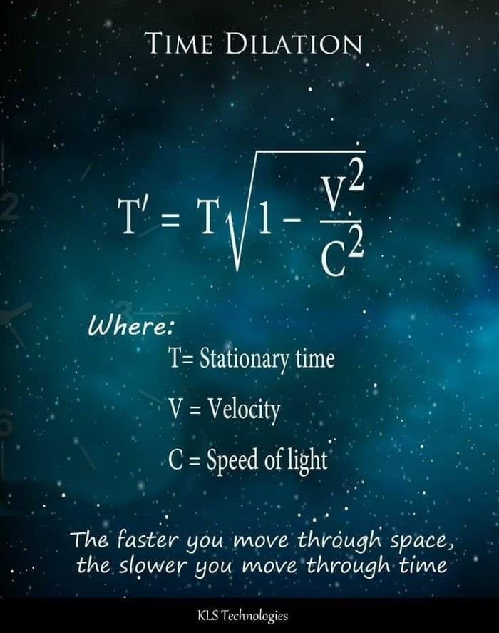 Time Dilation Physic Theorie Theoretical Science Facts Astronomy Personal Statement And