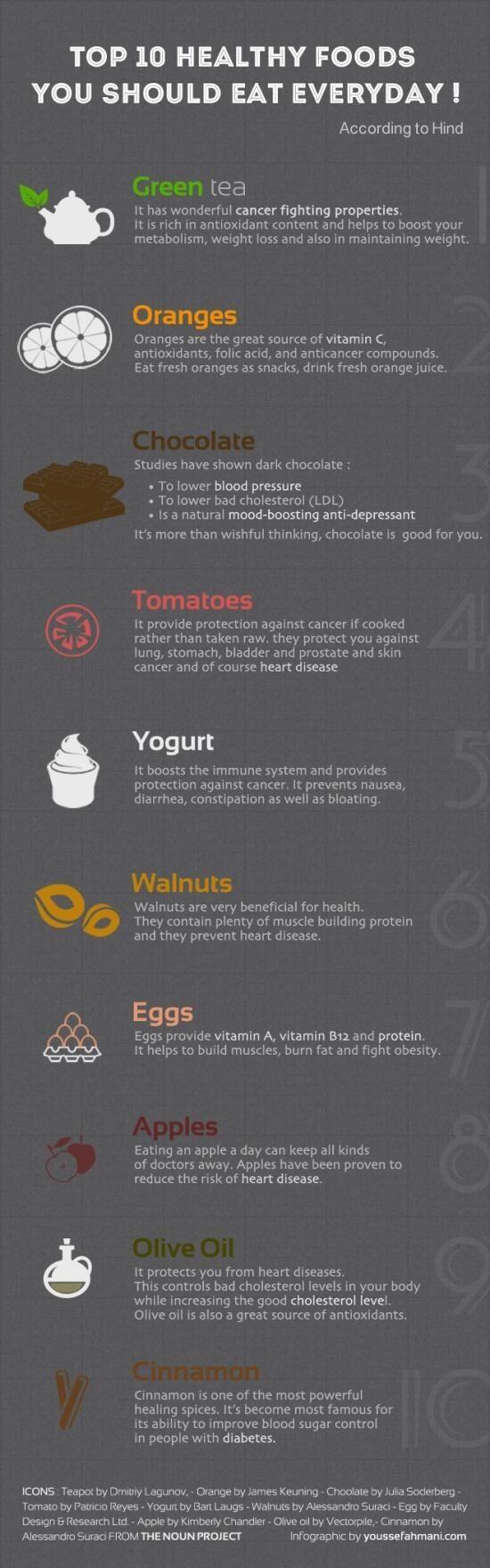 Fat Burning Foods For Abs http://freebonusdownload.net/fatburningfoods/