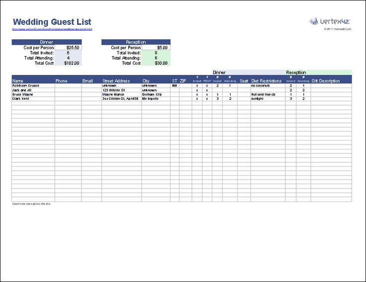 Create a Wedding Guest List Template for Excel to track wedding invitations, RSVPs for your dinner and reception, and wedding gifts. Estimate costs.