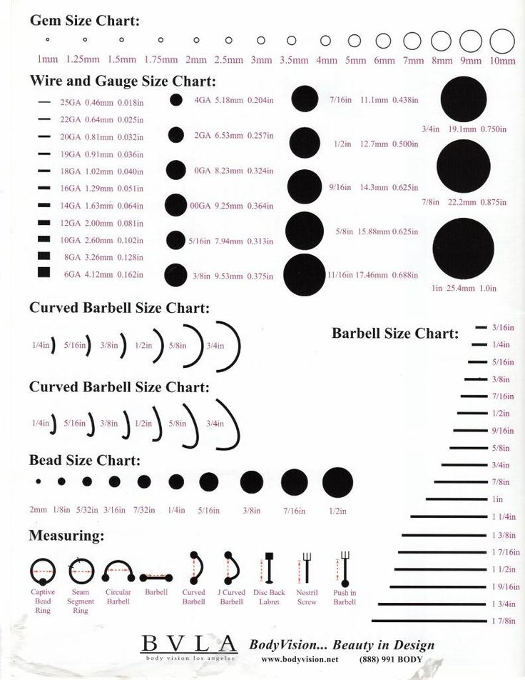 piercing size chart. Mesuring wire, Gauge lenght, thickness, gem and curved barbell.