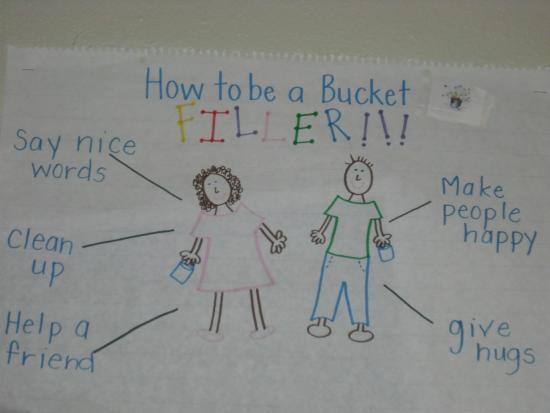 bucket filler anchor chart
