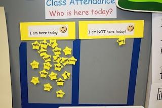 From Kindergarten With Love: Classroom Displays