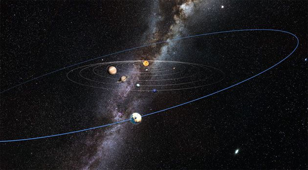 """Planet X – Konkurrenz für Planet Nine: Krümmung des Kuipergürtels spricht für weiteren 'Planeten"""" im Sonnensystem . . . http://www.grenzwissenschaft-aktuell.de/kruemmung-des-kuiperguertels-spricht-fuer-weiteren-unentdeckten-planeten-im-sonnensystem20170626/"""