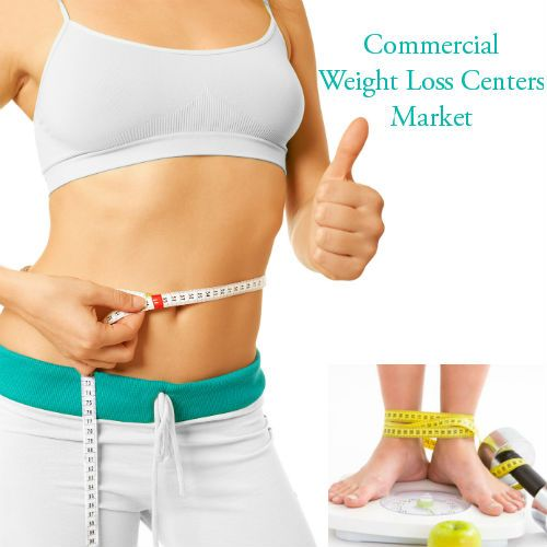 Commercial #WeightLossCenters Market