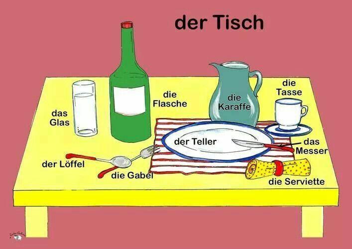 Der Tisch | la mesa #deustch #alemán #german