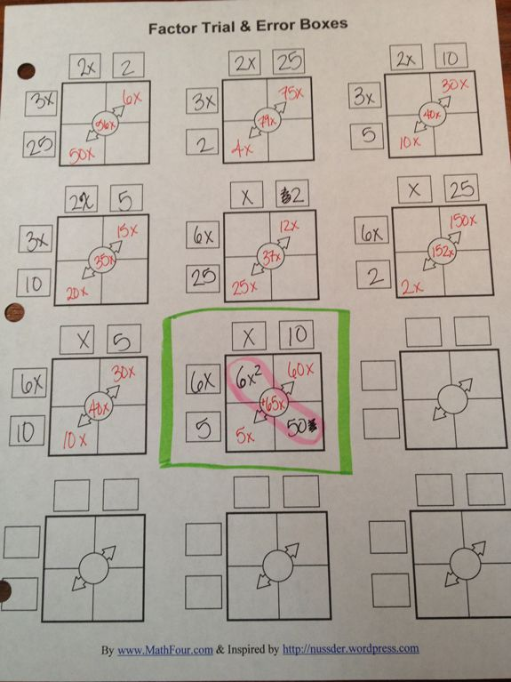 Factoring Trial and Error Graphic Organizer Could also be used for multiplying binomials.