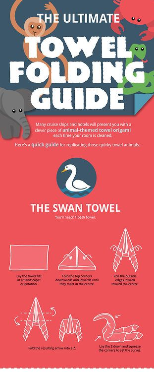 DIY How To Fold 6 Animal Towels Infographic from Terrys...