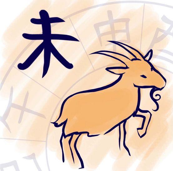 baziastrology: A kínai asztrológia állatai - A Kecske