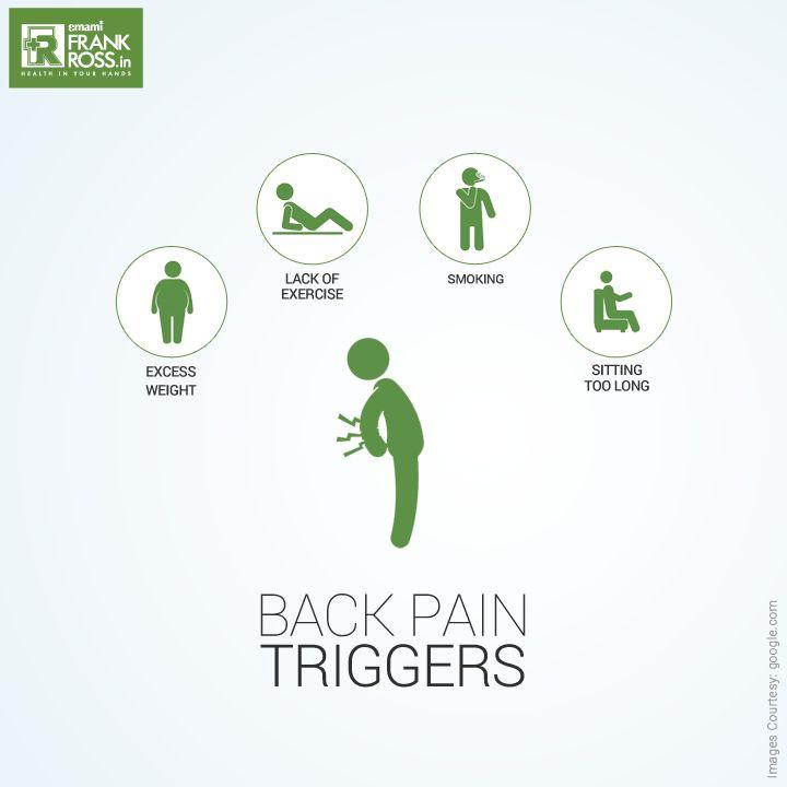 Do you know how back pain triggers?  #HealthAlert #DiseaseAlert #BackPain