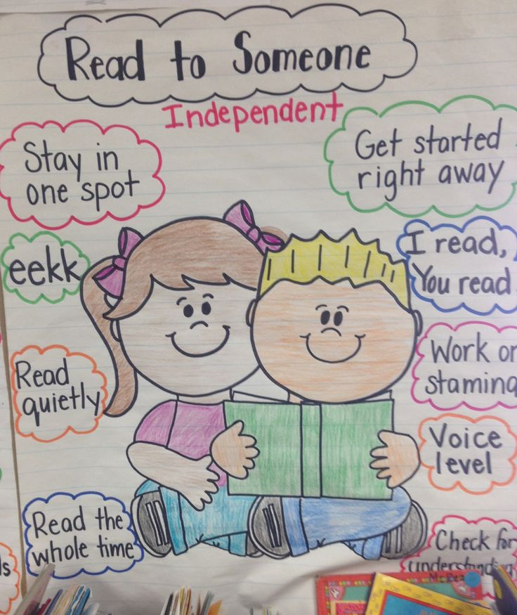 Read to someone anchor chart; Daily 5